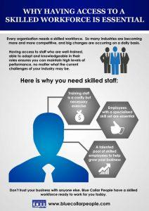 WHY HAVING ACCESS TO A SKILLED WORKFORCE IS ESSENTIAL 723x1024